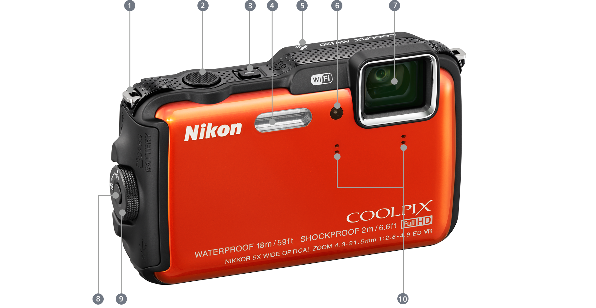 COOLPIX AW120 前面
