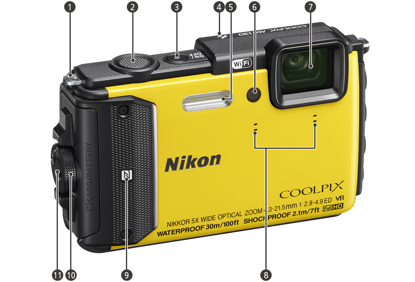 COOLPIX AW130 前面