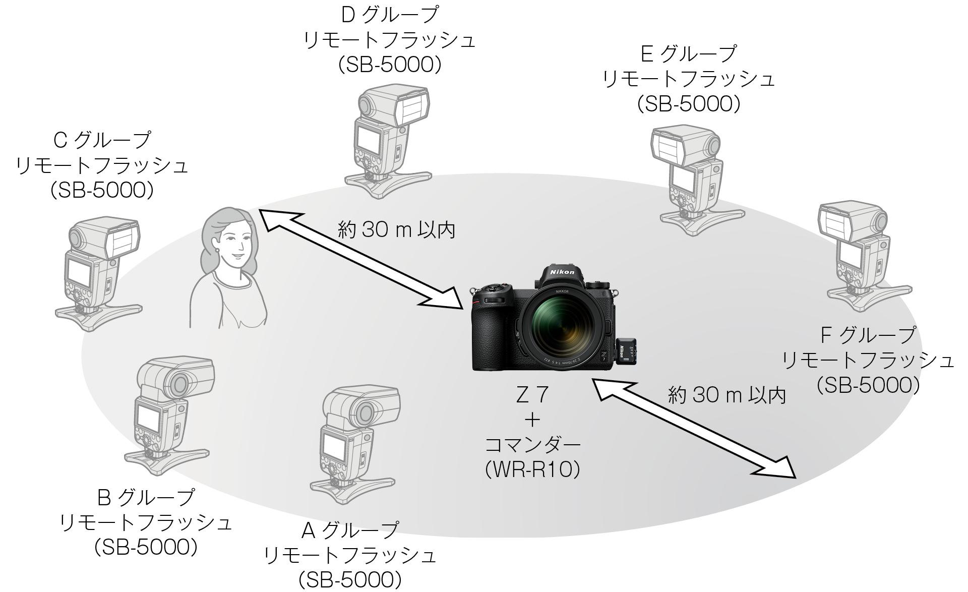 sb-910 ファームウェア